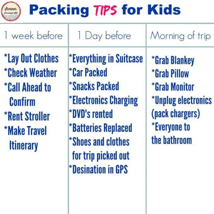 Packing For A Trip With Kids  Tips Your Modern Family