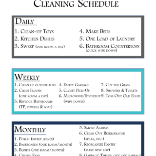 Daily, weekly, monthly cleaning list